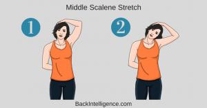 άσκηση για σωστή στάση σώματος