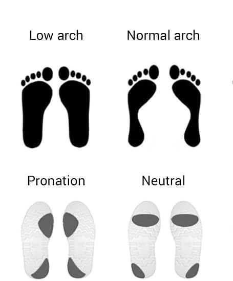 Foot wear print